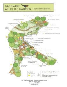 BY habitat Garden